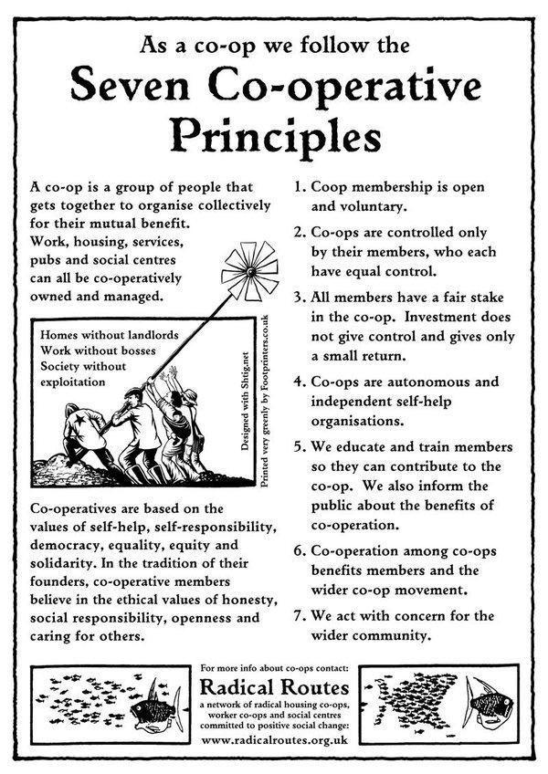 Coop principles poster