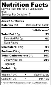 Burger Mix Nutrition label