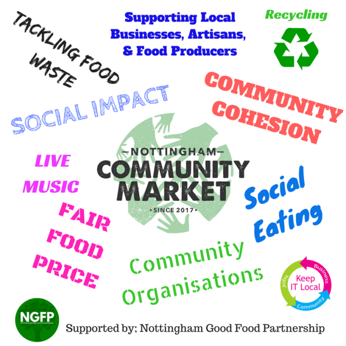 nottingham community market