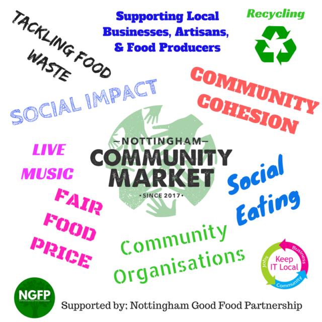 nottingham community market